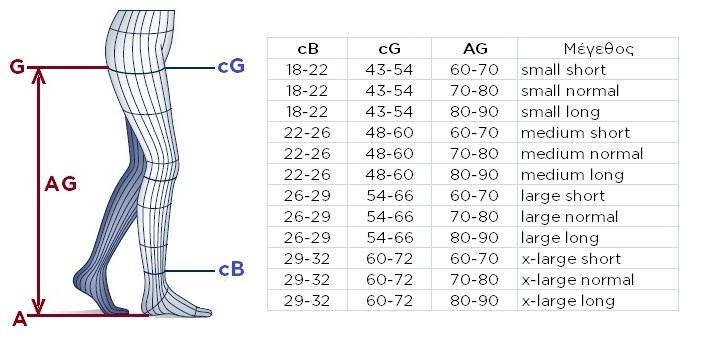 Κάλτσες Αντιεμβολικές – Αντιθρομβωτικές Διαβαθμισμένης Συμπίεσης Sigvaris  Thrombo-X ριζομηρίου 9dfc84c3e88